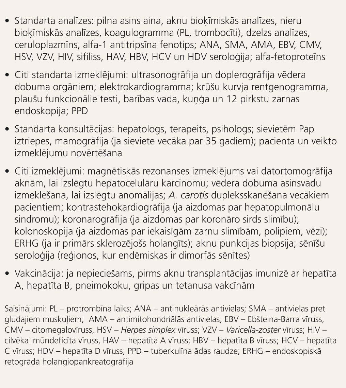 Aknu transplantācijas kandidāta izmeklēšana un novērtēšana pirms operācijas