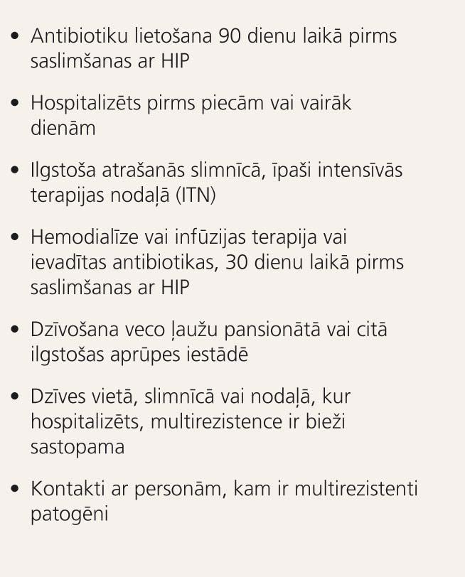Multirezistentas hospitālī iegūtas pneimonijas riska faktori