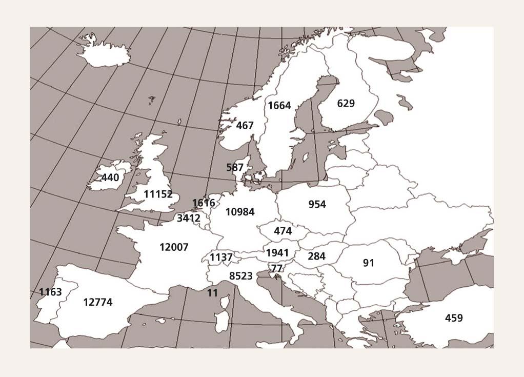 Eiropas Aknu transplantācijas reģistra dati par aknu transplantāciju 23 Eiropas valstu 131 centrā no  1968. gada līdz 2006. gada jūnijam