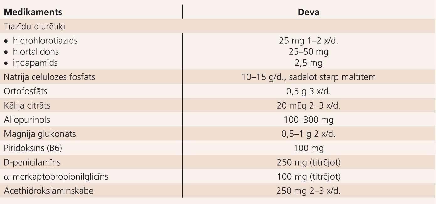 Medikamenti un to devas