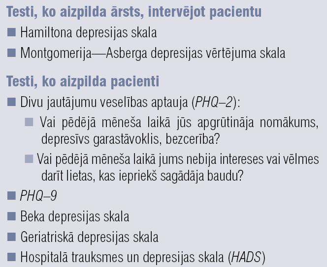 Testi depresijas smaguma izvērtēšanai