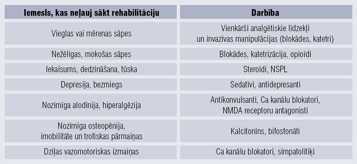 Budapeštas kritēriji diagnozes noteikšanai
